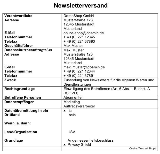 Datenschutzerklarung Schweiz Muster Vorlage